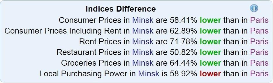 сравнение цен