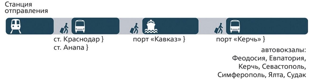 Принтскрин с сайта РЖД