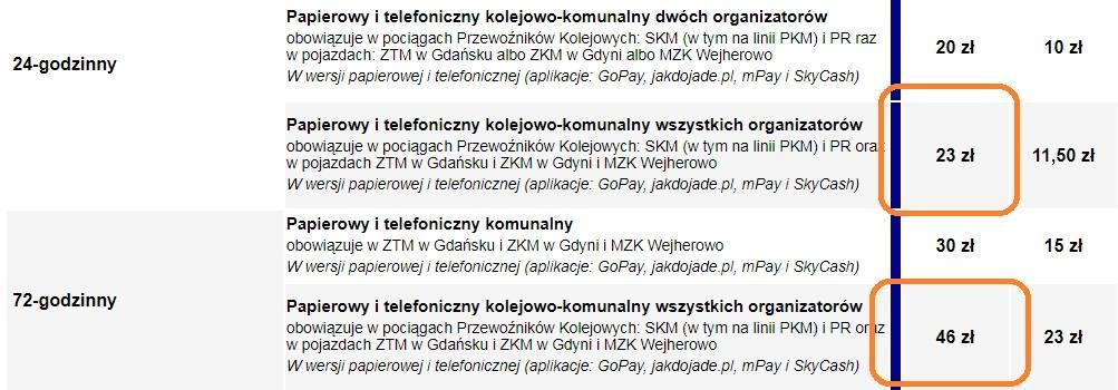 proezdnoj-v-gdanske