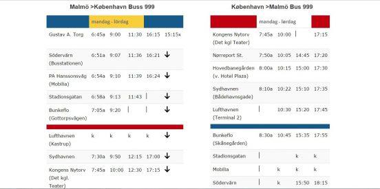 Минск - Вена: все варианты проезда (самолет, поезд, автобус)