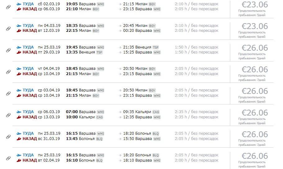 Самостоятельное путешествие по Италии: самолет за 5 евро, автобус за 2 евро плюс секреты дешевых отелей
