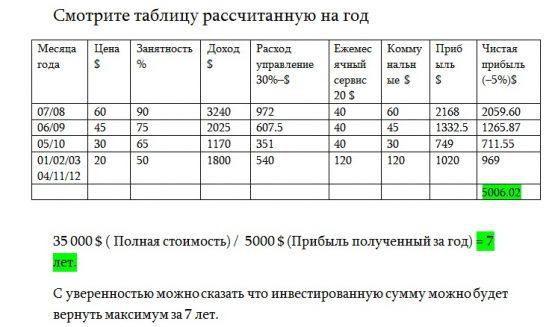 Новостройки Батуми: 10 доводов ПРОТИВ покупки квартиры в Грузии.